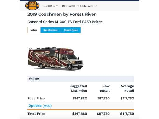 Indiana - class c Motorhomes For Sale - RV Trader